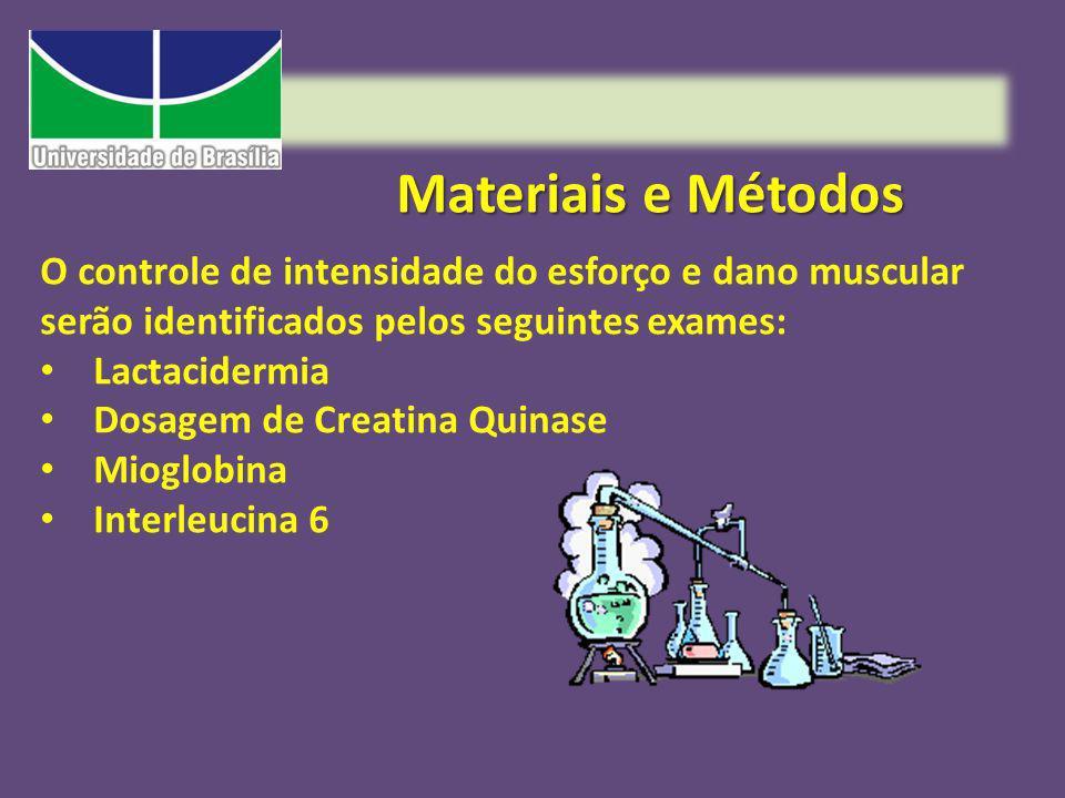 O controle de intensidade do esforço e dano muscular serão identificados pelos seguintes exames: Lactacidermia Dosagem de Creatina Quinase Mioglobina