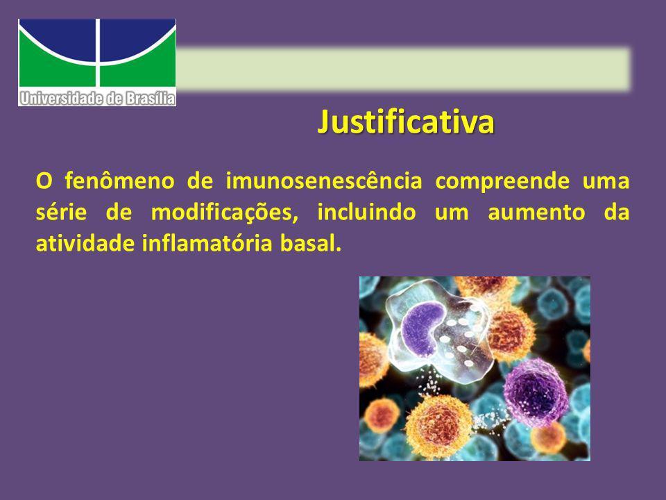 Justificativa Dentre os principais mediadores da inflamação senil, destaca-se a IL-6, que exibe papel central no processo inflamatório e prognóstico negativo de várias doenças associadas ao envelhecimento, em especial em indivíduos sedentários (Kiecolt-Glaser et al., 2003).
