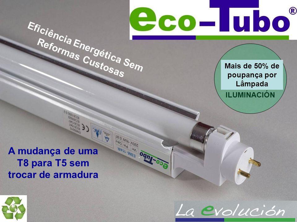 UMA OPORTUNIDADE ÚNICA PARA COLABORAR COM A REDUÇÃO DE CO2 ¡Cada Kw/h ahorrado supone 300gr de CO 2 que dejamos de verter al medio ambiente.