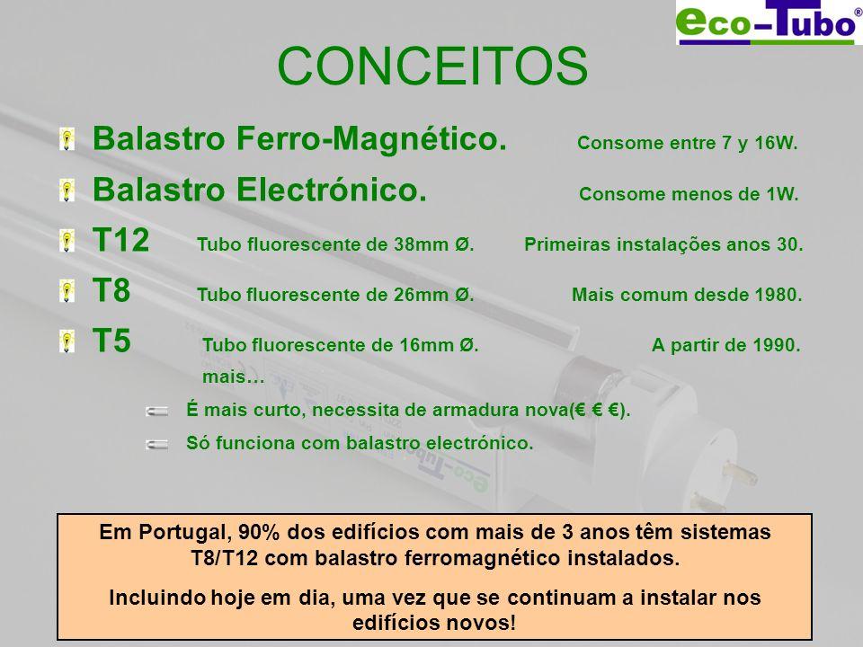 CONCEITOS Balastro Ferro-Magnético. Consome entre 7 y 16W. Balastro Electrónico. Consome menos de 1W. T12 Tubo fluorescente de 38mm Ø. Primeiras insta