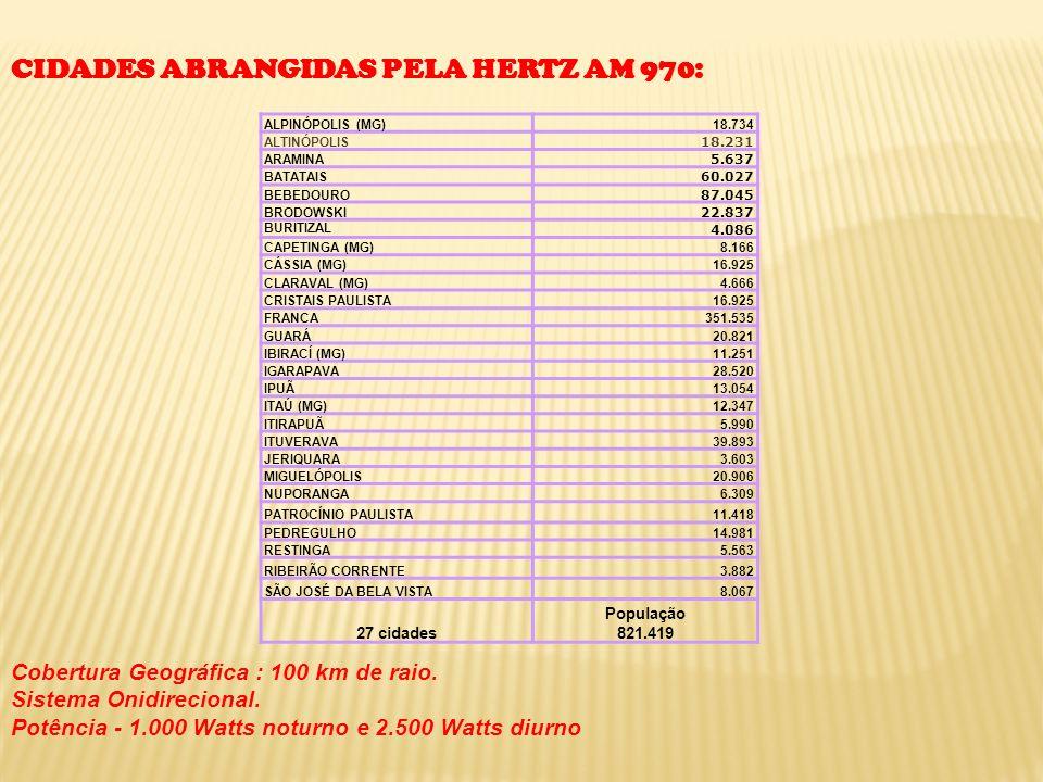 ALPINÓPOLIS (MG)18.734 ALTINÓPOLIS 18.231 ARAMINA 5.637 BATATAIS 60.027 BEBEDOURO 87.045 BRODOWSKI 22.837 BURITIZAL 4.086 CAPETINGA (MG)8.166 CÁSSIA (