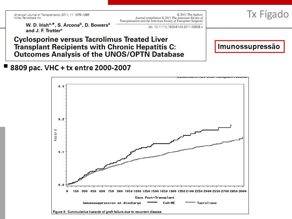 Tx Fígado 8809 pac. VHC + tx entre 2000-2007 Imunossupressão