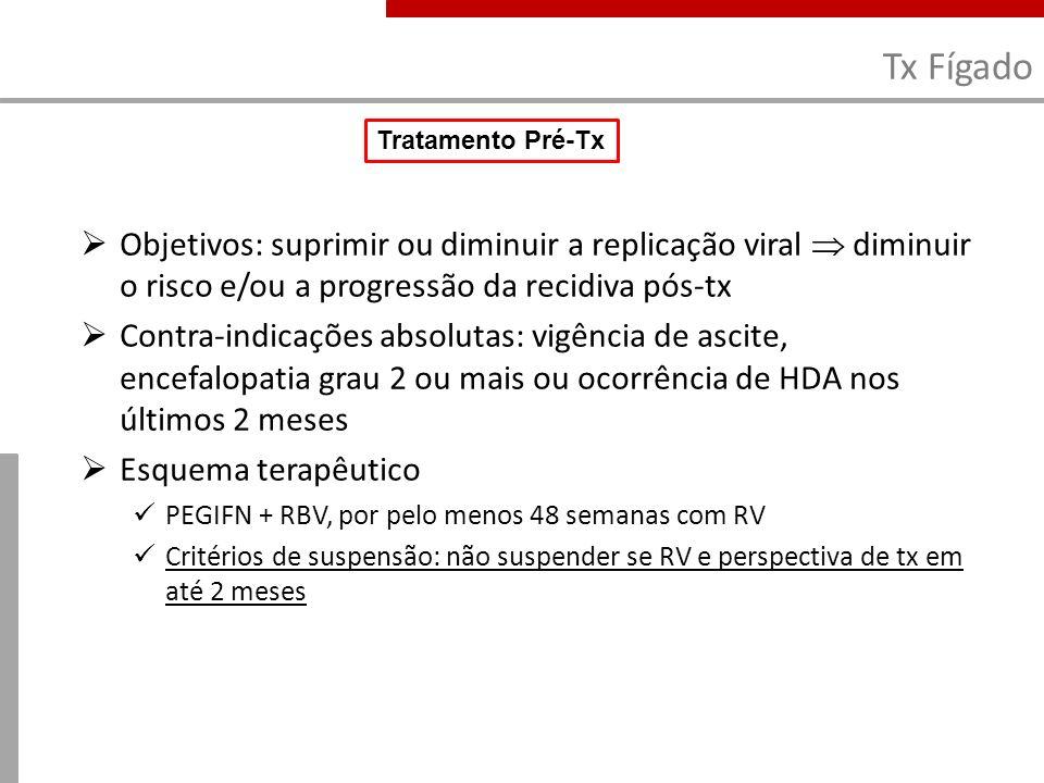 Tx Fígado Objetivos: suprimir ou diminuir a replicação viral diminuir o risco e/ou a progressão da recidiva pós-tx Contra-indicações absolutas: vigênc
