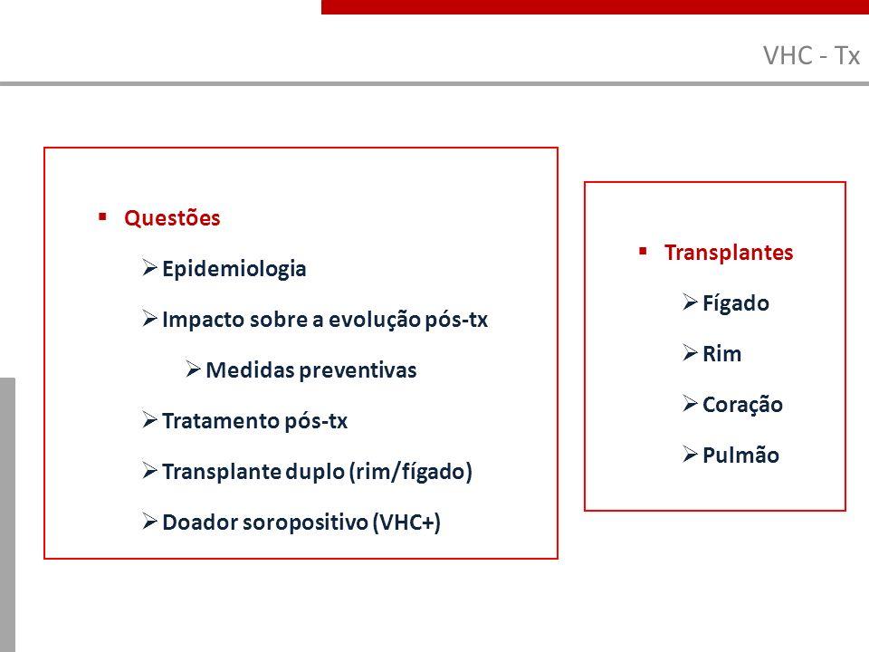Tx Fígado - Tratamento individualizado EstudosTipo de Estudo / População DesfechosResultados Lee e col., 2010 Série de casos Prospectivo 25 pacientes Tto PEGIFN + RBV Tempo de tto flexível e individualizado RVS EA RVS 64% 3 óbitos por infecção Limitações: número de casos, sem controles Takada e col., 2011 Série de casos Prospectivo 34 pacientes Tto PEGIFN+ RBV por 12 meses após negativação PCR RVS RVS 50% Limitações:número de casos, sem controles