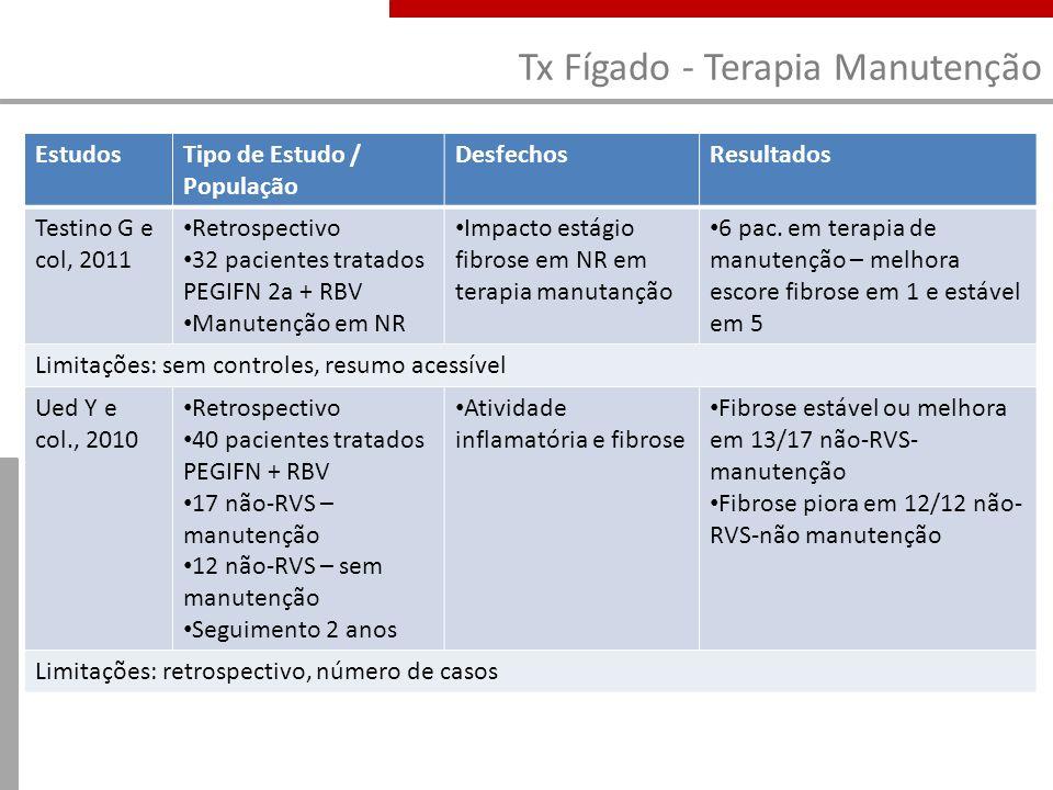 Tx Fígado - Terapia Manutenção EstudosTipo de Estudo / População DesfechosResultados Testino G e col, 2011 Retrospectivo 32 pacientes tratados PEGIFN