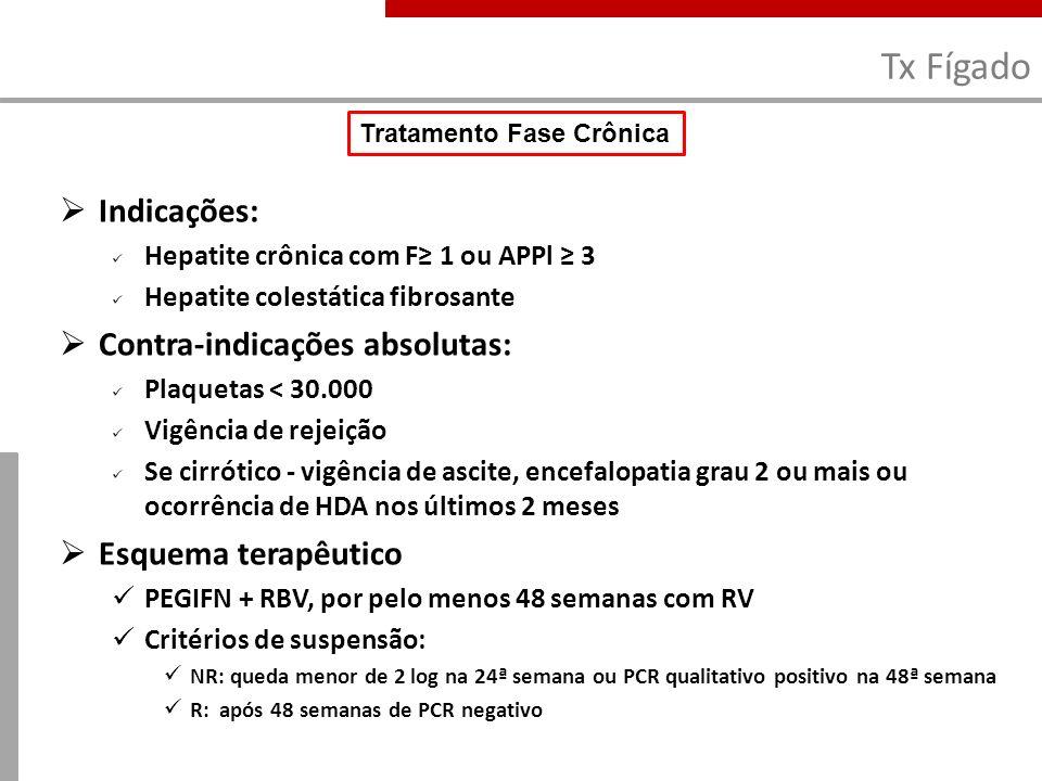 Tx Fígado Indicações: Hepatite crônica com F 1 ou APPl 3 Hepatite colestática fibrosante Contra-indicações absolutas: Plaquetas < 30.000 Vigência de r