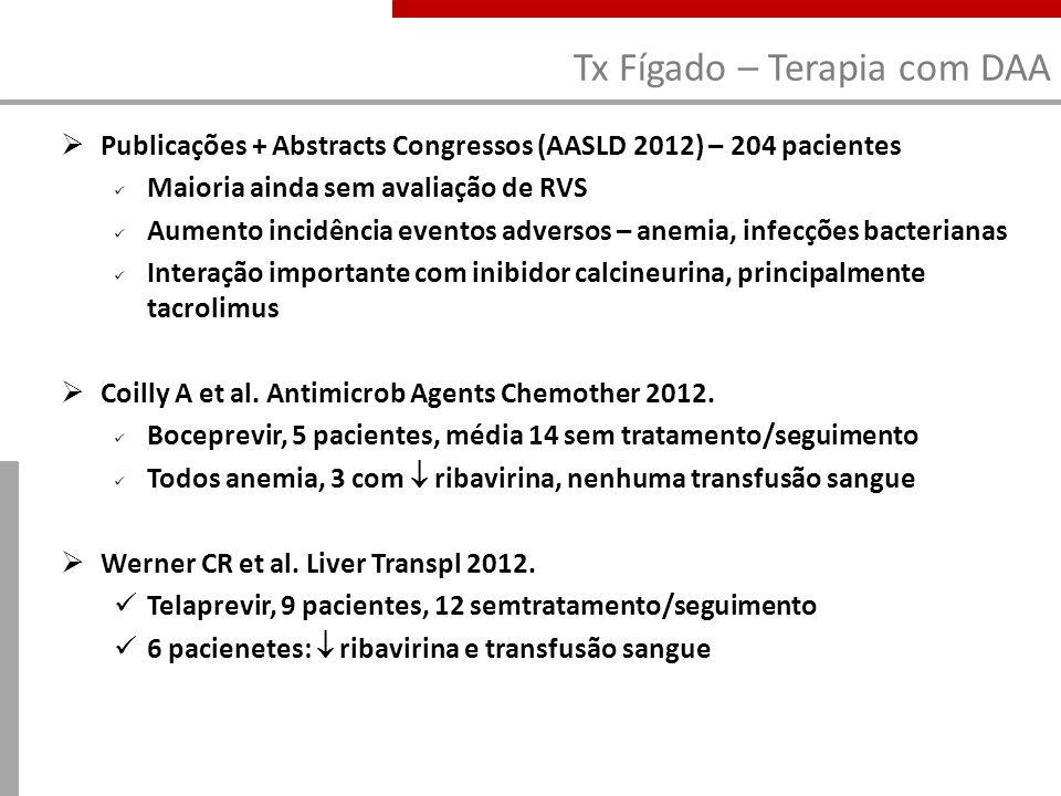 Tx Fígado – Terapia com DAA Publicações + Abstracts Congressos (AASLD 2012) – 204 pacientes Maioria ainda sem avaliação de RVS Aumento incidência even
