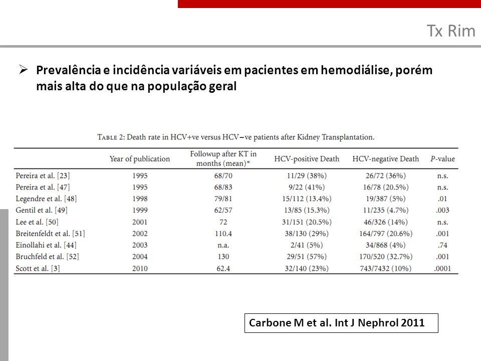 Tx Rim Prevalência e incidência variáveis em pacientes em hemodiálise, porém mais alta do que na população geral Carbone M et al. Int J Nephrol 2011