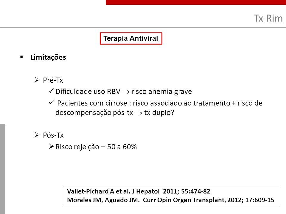 Tx Rim Limitações Pré-Tx Dificuldade uso RBV risco anemia grave Pacientes com cirrose : risco associado ao tratamento + risco de descompensação pós-tx