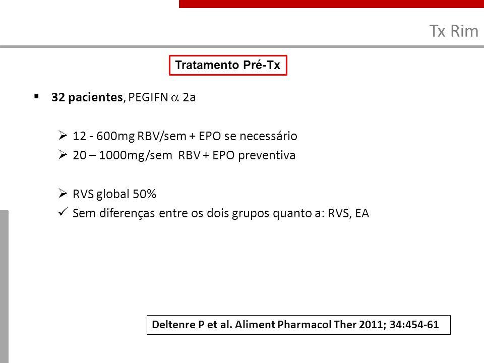 Tx Rim 32 pacientes, PEGIFN 2a 12 - 600mg RBV/sem + EPO se necessário 20 – 1000mg/sem RBV + EPO preventiva RVS global 50% Sem diferenças entre os dois