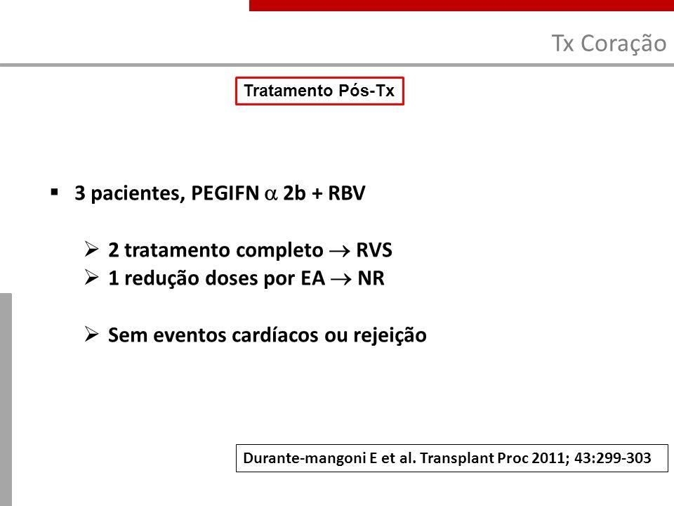 Tx Coração 3 pacientes, PEGIFN 2b + RBV 2 tratamento completo RVS 1 redução doses por EA NR Sem eventos cardíacos ou rejeição Durante-mangoni E et al.