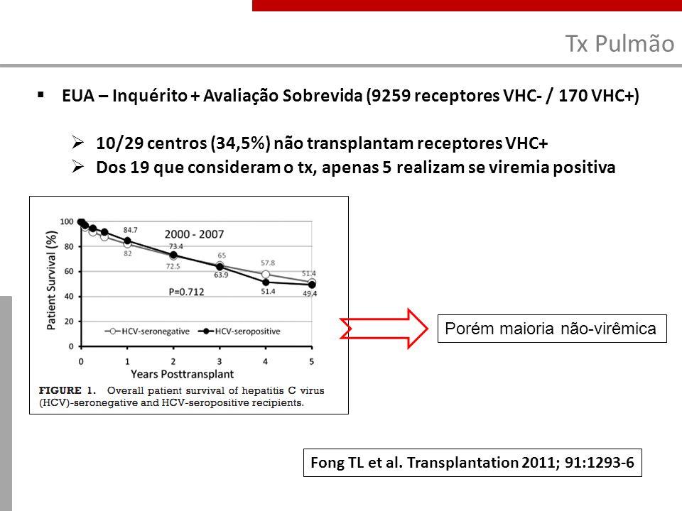 Tx Pulmão EUA – Inquérito + Avaliação Sobrevida (9259 receptores VHC- / 170 VHC+) 10/29 centros (34,5%) não transplantam receptores VHC+ Dos 19 que co