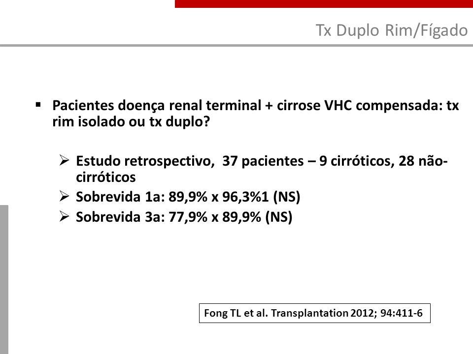 Tx Duplo Rim/Fígado Pacientes doença renal terminal + cirrose VHC compensada: tx rim isolado ou tx duplo? Estudo retrospectivo, 37 pacientes – 9 cirró