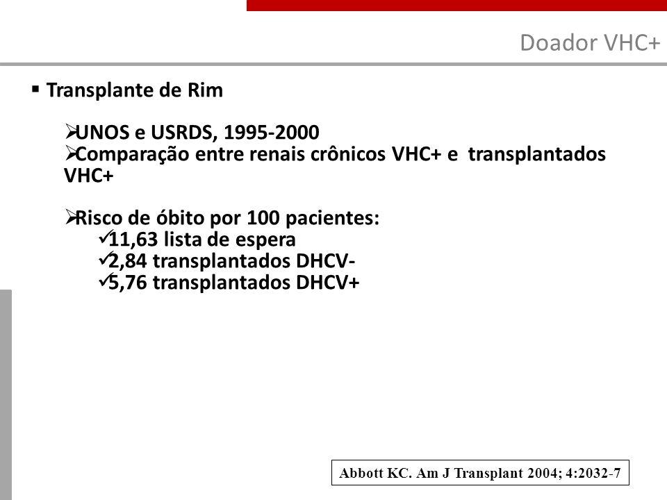 Doador VHC+ Transplante de Rim UNOS e USRDS, 1995-2000 Comparação entre renais crônicos VHC+ e transplantados VHC+ Risco de óbito por 100 pacientes: 1