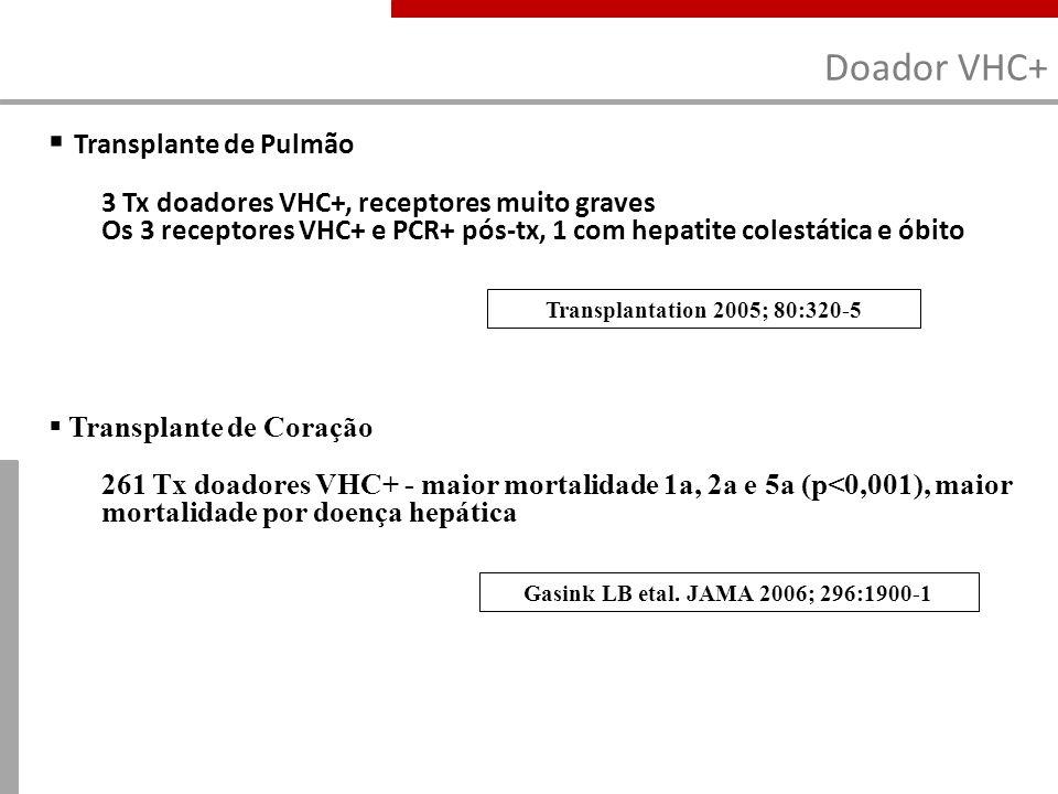 Doador VHC+ Transplante de Pulmão 3 Tx doadores VHC+, receptores muito graves Os 3 receptores VHC+ e PCR+ pós-tx, 1 com hepatite colestática e óbito T