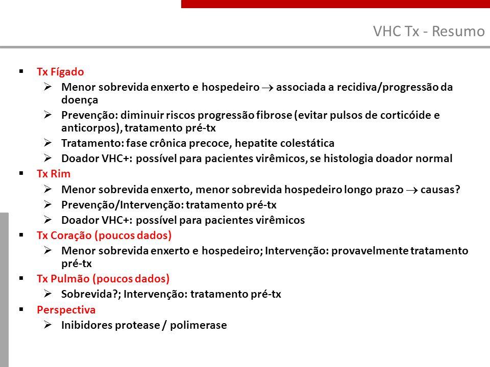 VHC Tx - Resumo Tx Fígado Menor sobrevida enxerto e hospedeiro associada a recidiva/progressão da doença Prevenção: diminuir riscos progressão fibrose