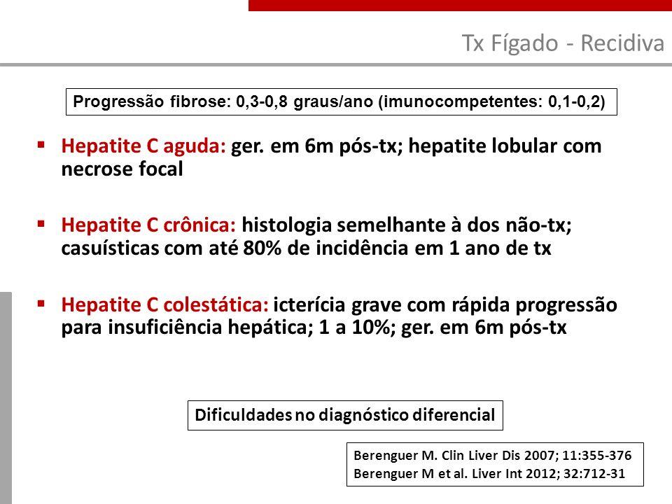 Tx Pulmão IFN + RBV Doucette KE et al. Transplantation 2007; 83:1652-5 Tratamento Pré-Tx