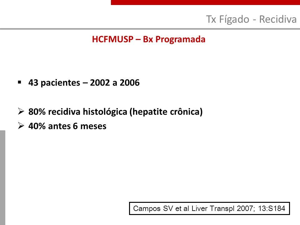 Tx Fígado EstudosTipo de Estudo / População DesfechosResultados Selzner e col., 2009 Série casos Retrospectivo Hepatite crônica 166 pacientes 36 IFN + RBV 136 PEGIFN + RBV RVS Evolução histológica Sobrevida RVS 50% Melhora histológica significativa (comparação pré e pós-tto) Sobrevida 5a: 96% respondedores vs 69% não respondedores, p<0,0001 Limitações: retrospectivo; protocolo de tratamento não uniforme Tratamento Fase Crônica
