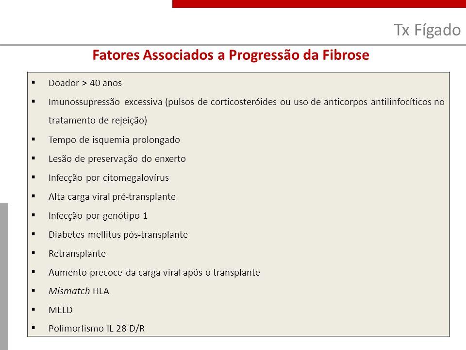 Tx Fígado Fatores Associados a Progressão da Fibrose Doador > 40 anos Imunossupressão excessiva (pulsos de corticosteróides ou uso de anticorpos antil