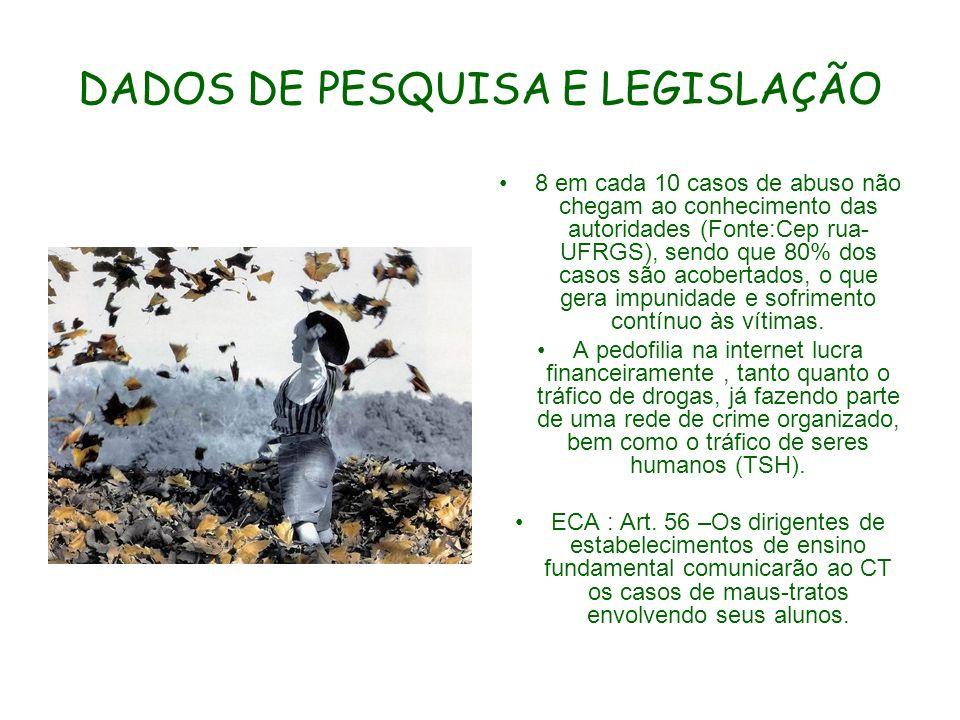 BIBLIOGRAFIA PAGNOCELLI (org.) Situações de Risco a Saúde de crianças e adolescentes.