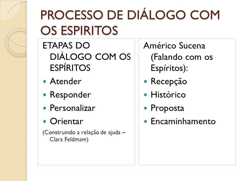 PROCESSO DE DIÁLOGO COM OS ESPIRITOS ETAPAS DO DIÁLOGO COM OS ESPÍRITOS Atender Responder Personalizar Orientar (Construindo a relação de ajuda – Clar