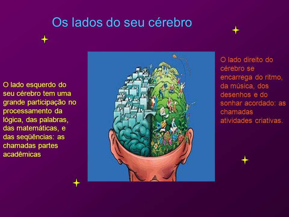 Os lados do seu cérebro O lado esquerdo do seu cérebro tem uma grande participação no processamento da lógica, das palabras, das matemáticas, e das seqüências: as chamadas partes acadêmicas O lado direito do cérebro se encarrega do ritmo, da música, dos desenhos e do sonhar acordado: as chamadas atividades criativas.
