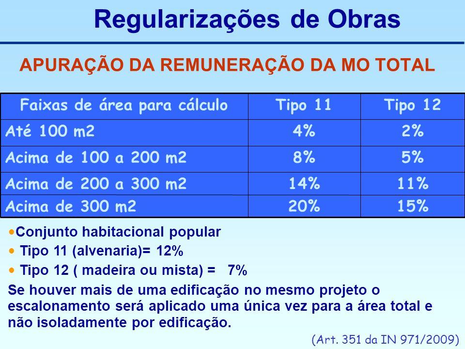 Regularizações de Obras APURAÇÃO DA REMUNERAÇÃO DA MO TOTAL Tipo 12Tipo 11Faixas de área para cálculo 15%20%Acima de 300 m2 11%14%Acima de 200 a 300 m