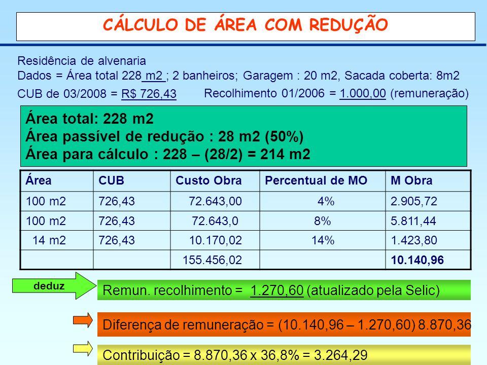 CÁLCULO DE ÁREA COM REDUÇÃO CUB de 03/2008 = R$ 726,43 Diferença de remuneração = (10.140,96 – 1.270,60) 8.870,36 Residência de alvenaria Dados = Área