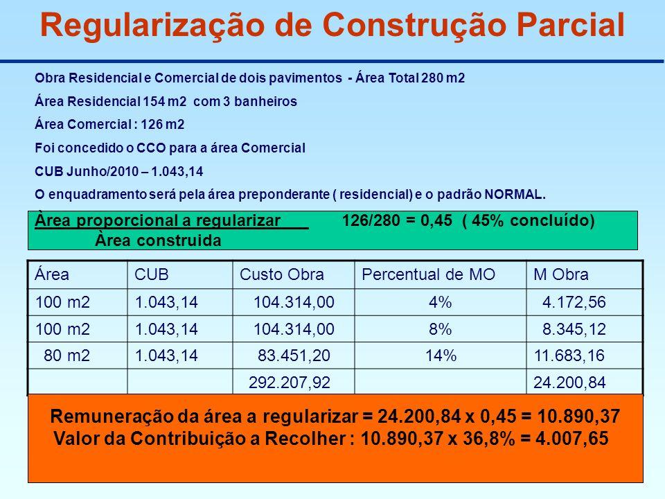 Àrea proporcional a regularizar 126/280 = 0,45 ( 45% concluído) Àrea construida ÁreaCUBCusto ObraPercentual de MOM Obra 100 m21.043,14104.314,004% 4.1