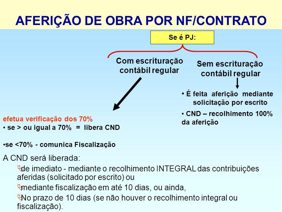 Se é PJ: Com escrituração contábil regular Sem escrituração contábil regular É feita aferição mediante solicitação por escrito CND – recolhimento 100%