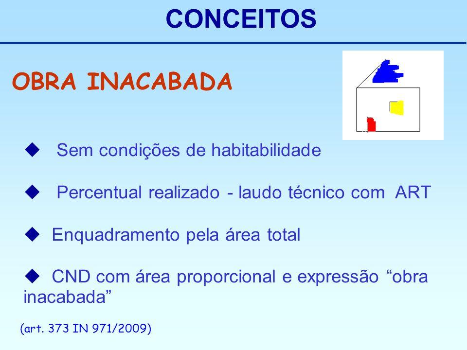CONCEITOS OBRA INACABADA Sem condições de habitabilidade Percentual realizado - laudo técnico com ART Enquadramento pela área total CND com área propo