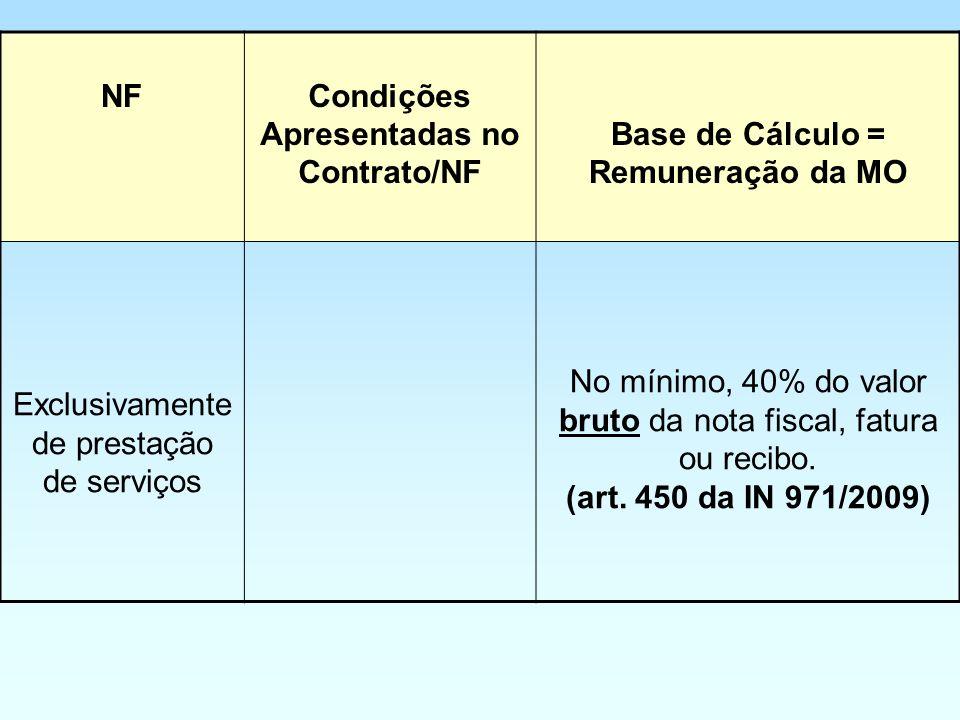 NFCondições Apresentadas no Contrato/NF Base de Cálculo = Remuneração da MO Exclusivamente de prestação de serviços No mínimo, 40% do valor bruto da n