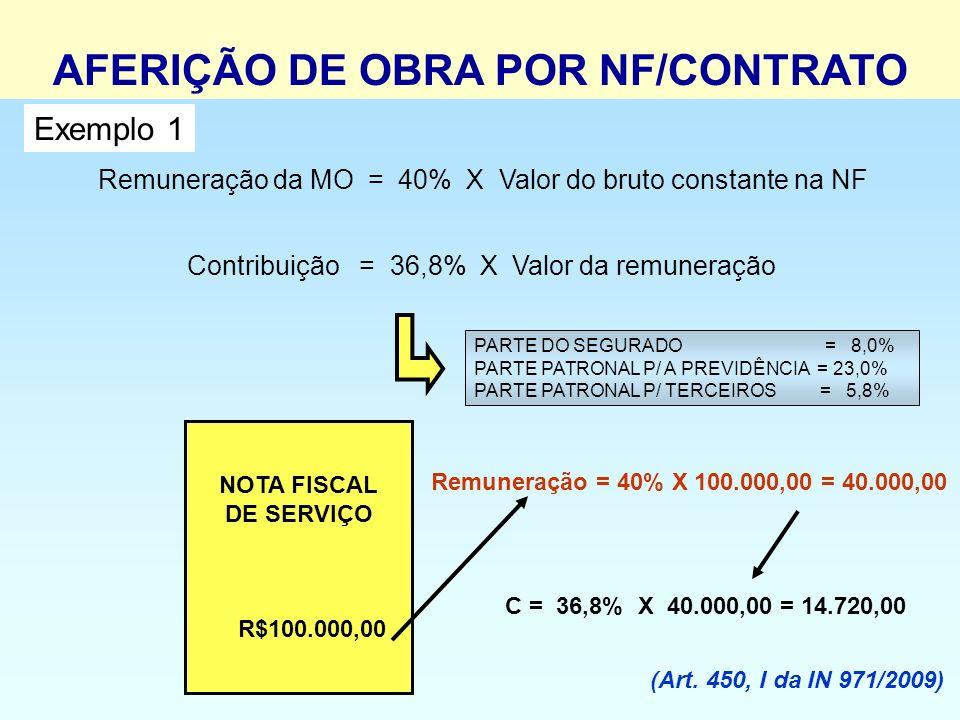 Remuneração da MO = 40% X Valor do bruto constante na NF Contribuição = 36,8% X Valor da remuneração NOTA FISCAL DE SERVIÇO R$100.000,00 Remuneração =