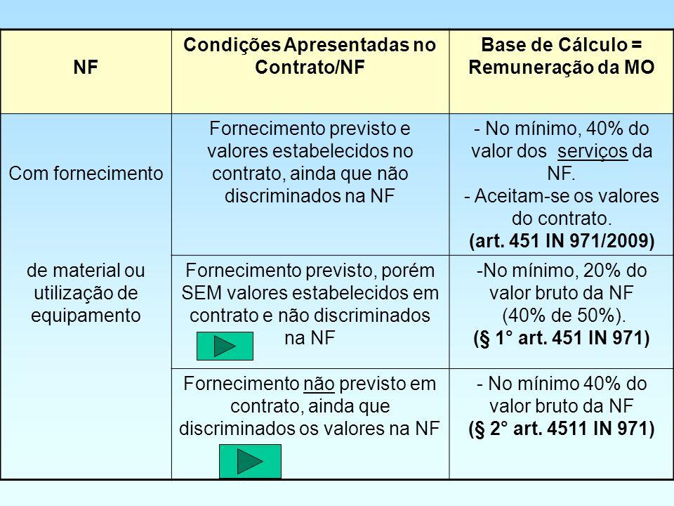 NF Condições Apresentadas no Contrato/NF Base de Cálculo = Remuneração da MO Com fornecimento Fornecimento previsto e valores estabelecidos no contrat