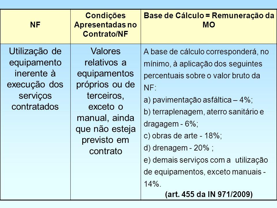 NF Condições Apresentadas no Contrato/NF Base de Cálculo = Remuneração da MO Utilização de equipamento inerente à execução dos serviços contratados Va