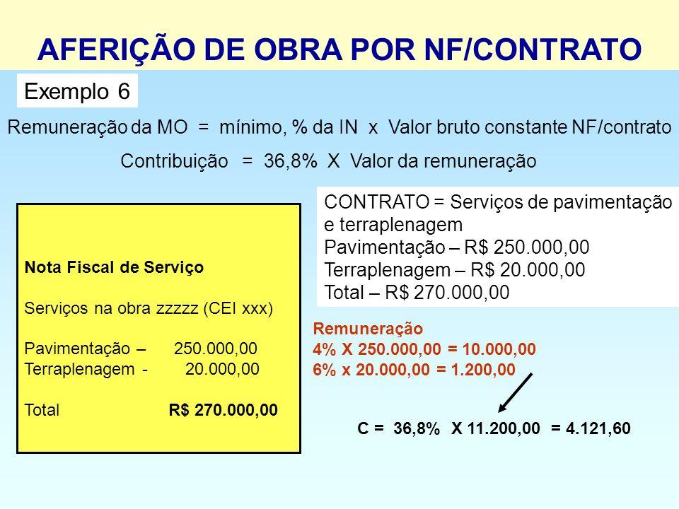 Remuneração da MO = mínimo, % da IN x Valor bruto constante NF/contrato Contribuição = 36,8% X Valor da remuneração Nota Fiscal de Serviço Serviços na