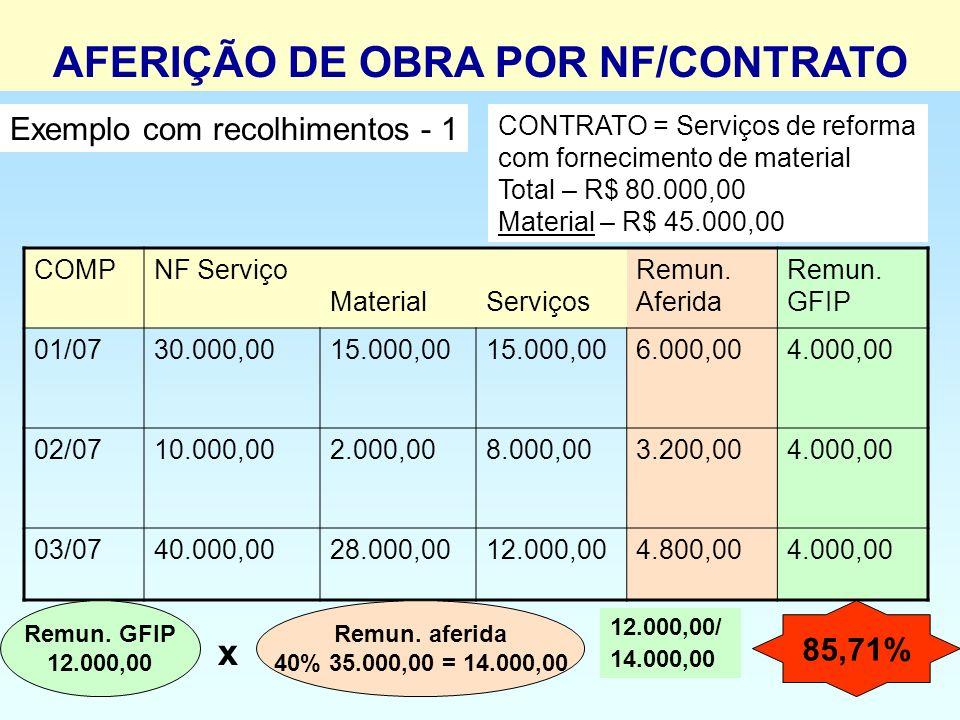 AFERIÇÃO DE OBRA POR NF/CONTRATO Exemplo com recolhimentos - 1 CONTRATO = Serviços de reforma com fornecimento de material Total – R$ 80.000,00 Materi