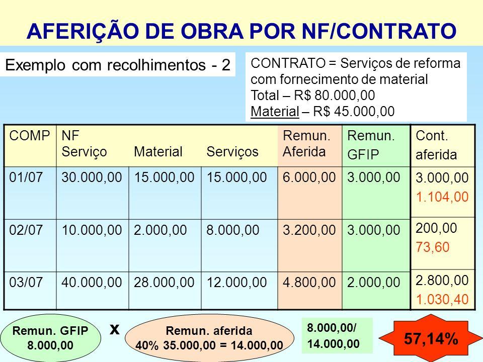 AFERIÇÃO DE OBRA POR NF/CONTRATO Exemplo com recolhimentos - 2 CONTRATO = Serviços de reforma com fornecimento de material Total – R$ 80.000,00 Materi