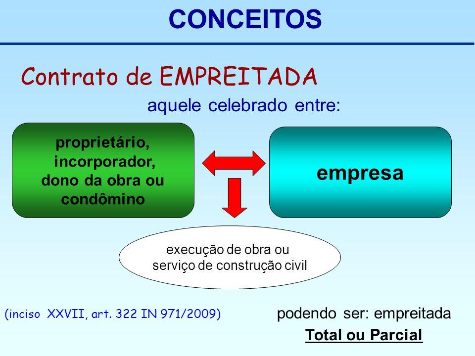 CONCEITOS Contrato de EMPREITADA (inciso XXVII, art. 322 IN 971/2009) proprietário, incorporador, dono da obra ou condômino empresa aquele celebrado e