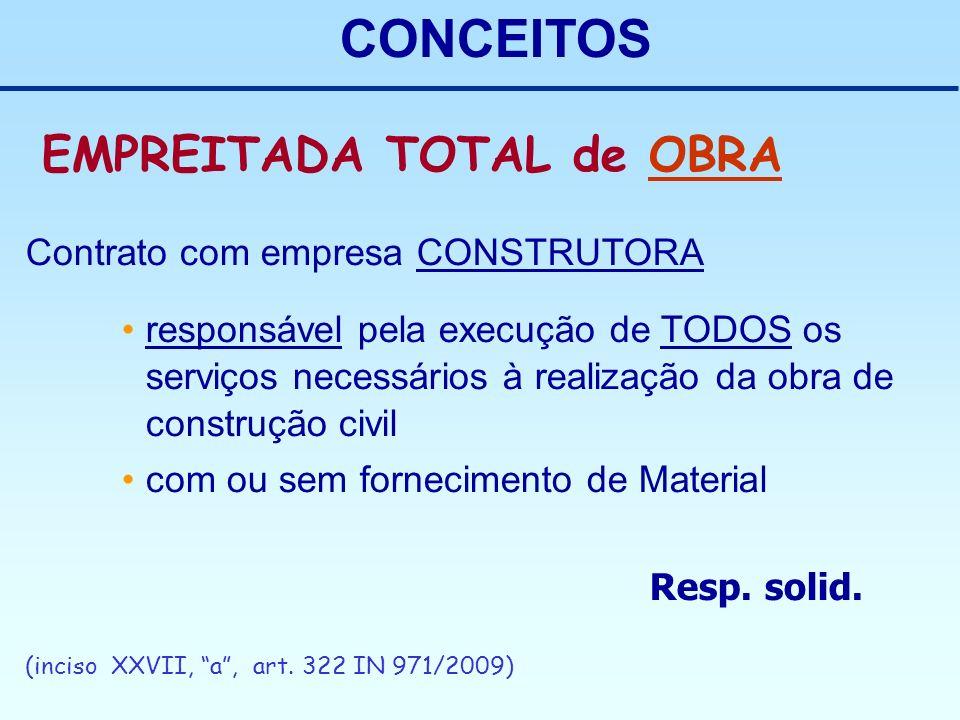 CONCEITOS EMPREITADA TOTAL de OBRA Contrato com empresa CONSTRUTORA responsável pela execução de TODOS os serviços necessários à realização da obra de
