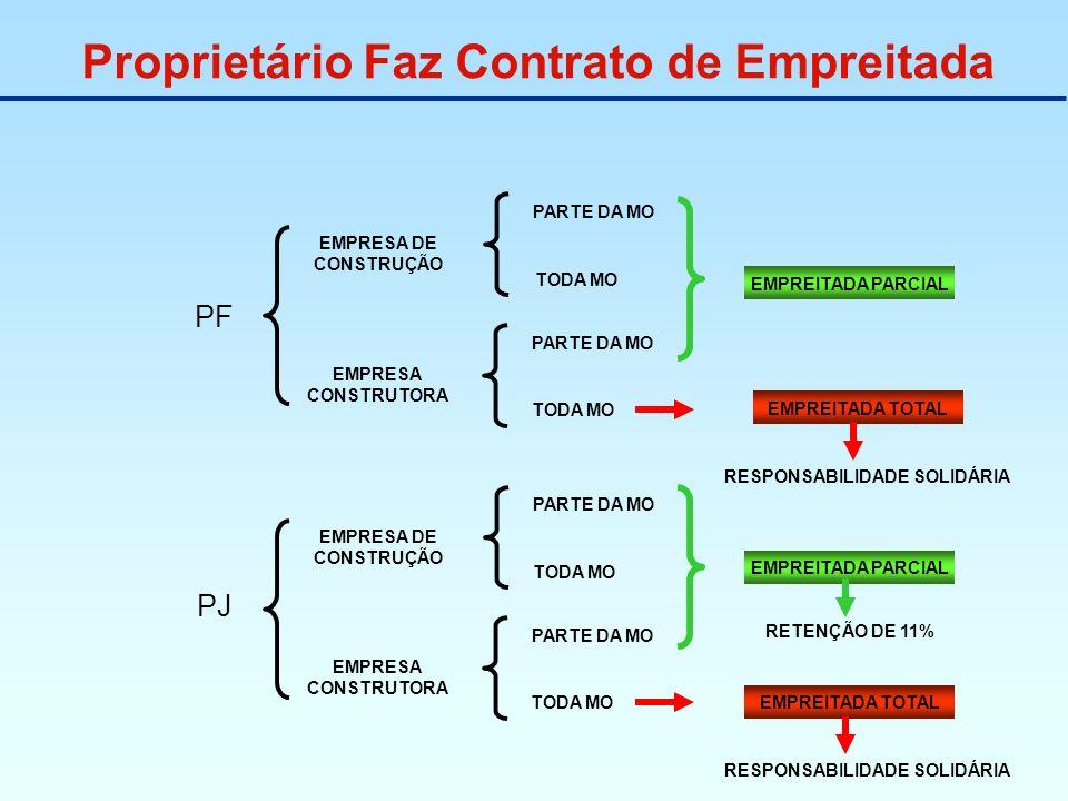 Proprietário Faz Contrato de Empreitada PF EMPRESA DE CONSTRUÇÃO TODA MO PARTE DA MO EMPRESA CONSTRUTORA TODA MO PARTE DA MO PJ EMPRESA DE CONSTRUÇÃO