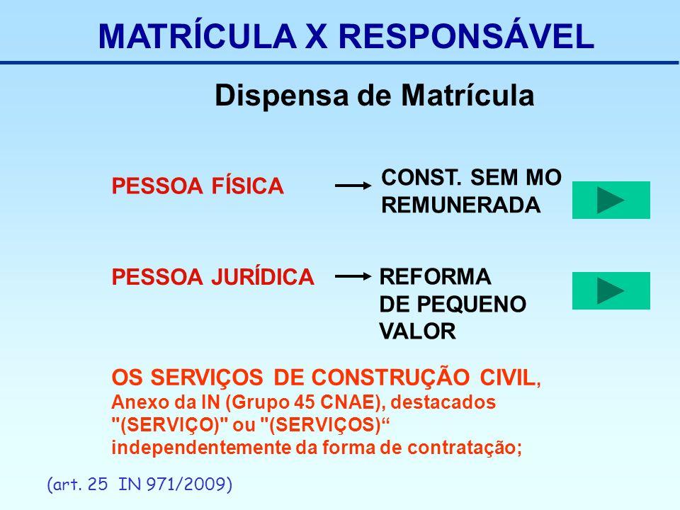 Dispensa de Matrícula PESSOA FÍSICA PESSOA JURÍDICA CONST. SEM MO REMUNERADA REFORMA DE PEQUENO VALOR OS SERVIÇOS DE CONSTRUÇÃO CIVIL, Anexo da IN (Gr