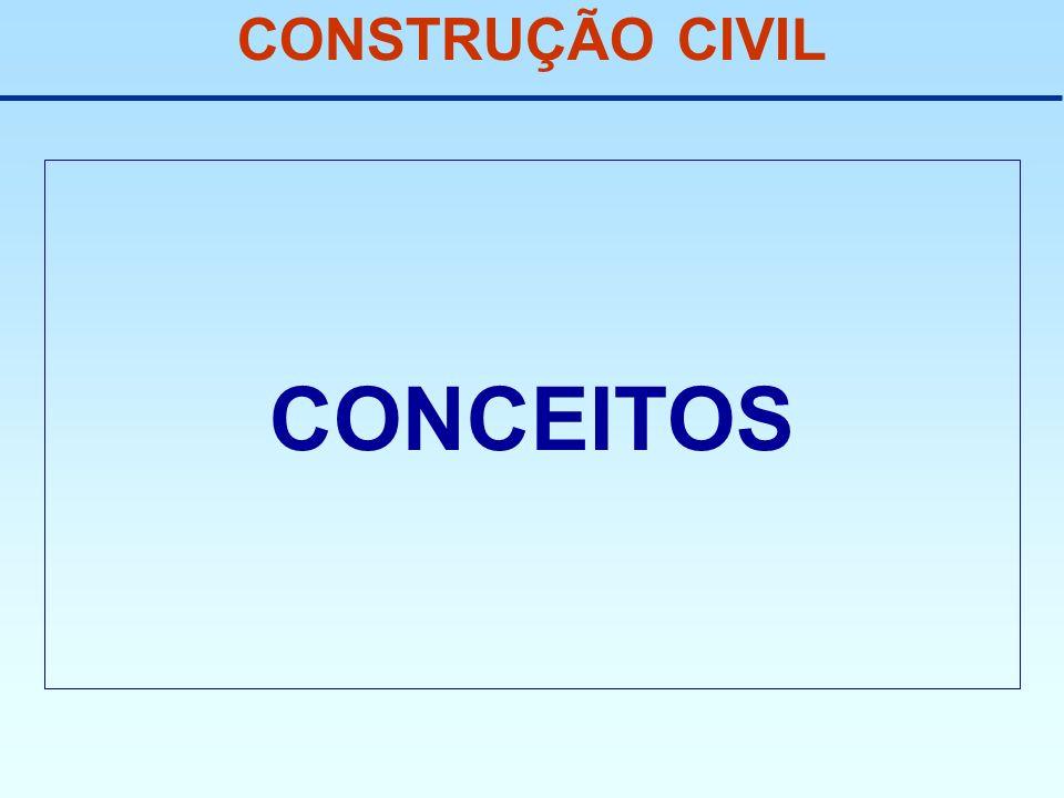 CONSTRUÇÃO CIVIL CONCEITOS