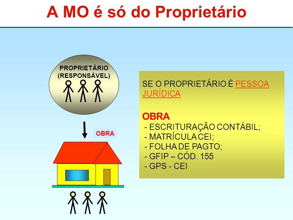 A MO é só do Proprietário PROPRIETÁRIO (RESPONSÁVEL) SE O PROPRIETÁRIO É PESSOA JURÍDICA OBRA - ESCRITURAÇÃO CONTÁBIL; - MATRÍCULA CEI; - FOLHA DE PAG