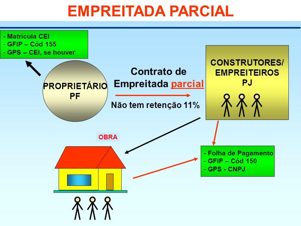 PROPRIETÁRIO PF CONSTRUTORES/ EMPREITEIROS PJ OBRA Contrato de Empreitada parcial - Folha de Pagamento - GFIP – Cód 150 - GPS - CNPJ Não tem retenção