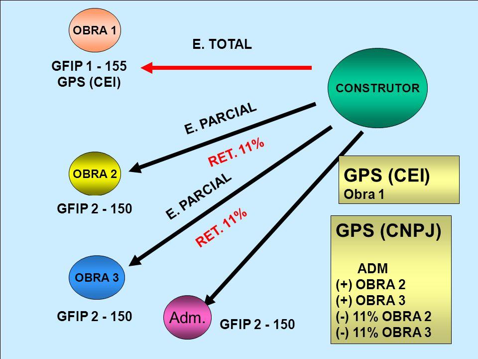 CONSTRUTOR OBRA 1 OBRA 3 OBRA 2 E. TOTAL E. PARCIAL GFIP 1 - 155 GPS (CEI) GFIP 2 - 150 GPS (CNPJ) ADM (+) OBRA 2 (+) OBRA 3 (-) 11% OBRA 2 (-) 11% OB