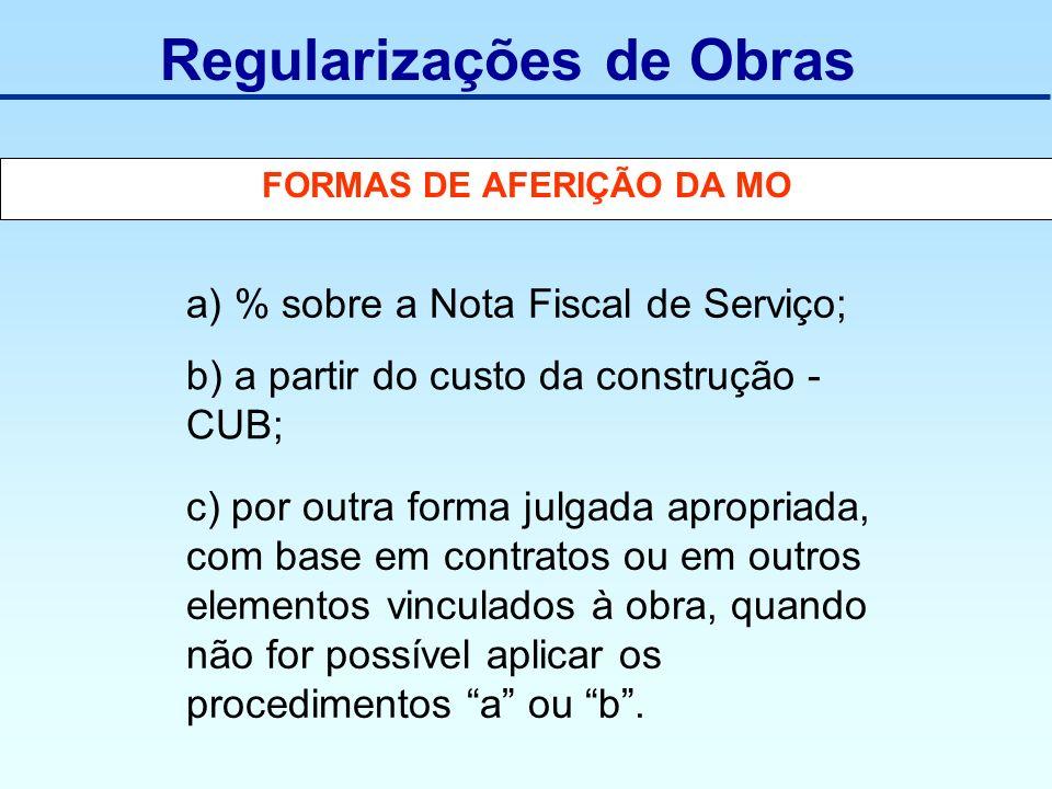 FORMAS DE AFERIÇÃO DA MO a) % sobre a Nota Fiscal de Serviço; b) a partir do custo da construção - CUB; c) por outra forma julgada apropriada, com bas