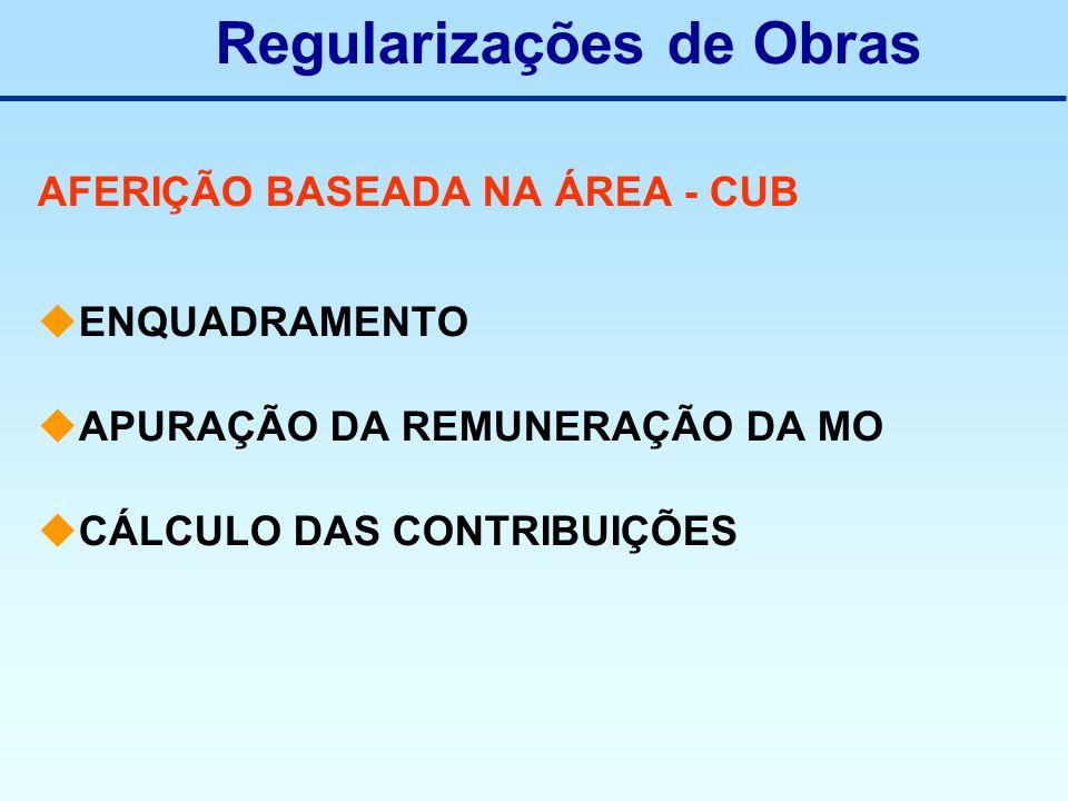 Regularizações de Obras AFERIÇÃO BASEADA NA ÁREA - CUB ENQUADRAMENTO APURAÇÃO DA REMUNERAÇÃO DA MO CÁLCULO DAS CONTRIBUIÇÕES