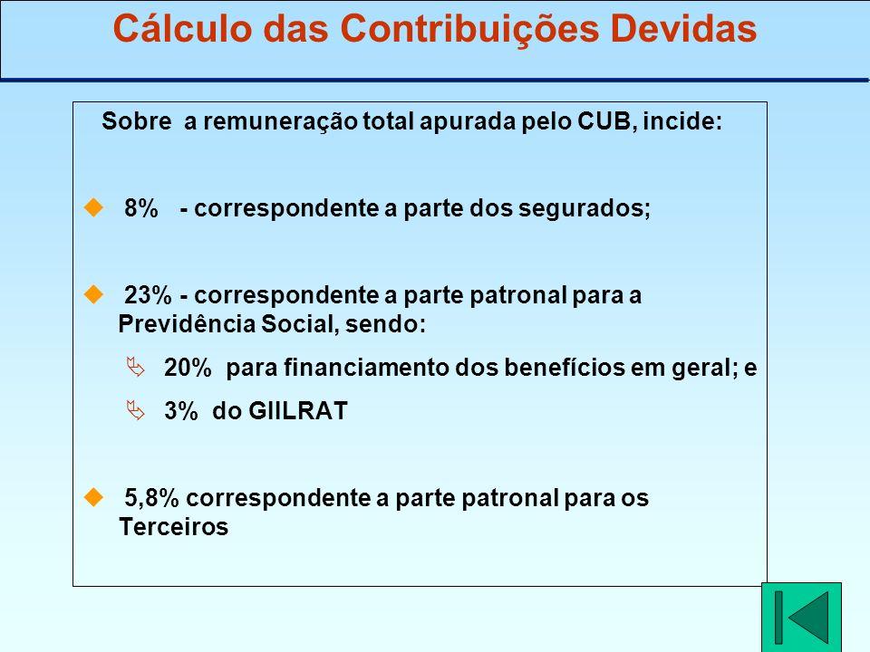 Cálculo das Contribuições Devidas Sobre a remuneração total apurada pelo CUB, incide: 8% - correspondente a parte dos segurados; 23% - correspondente