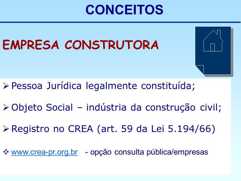 CONCEITOS EMPRESA CONSTRUTORA Pessoa Jurídica legalmente constituída; Objeto Social – indústria da construção civil; Registro no CREA (art. 59 da Lei